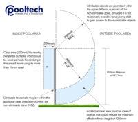 pool-fence-regulations-logo.jpg